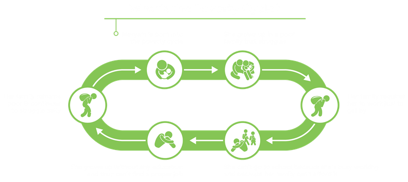Website-Poverty-Cycle-01-01.png